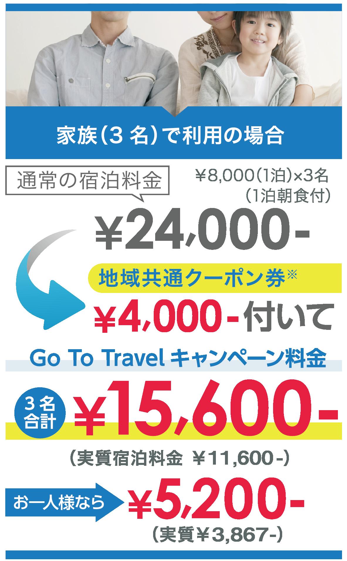 ゴートゥー いつから 東京 キャンペーン